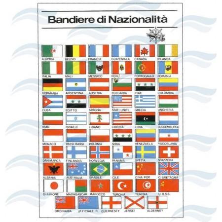 Código de bandeiras